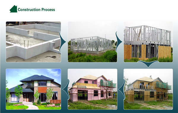 Light Steel Structure Prefabricated House of CNBM