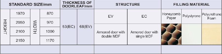 Powder Coating Steel Security Door
