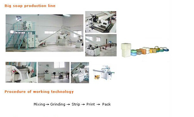 Soap  Making Machinary Line for Metal Packing