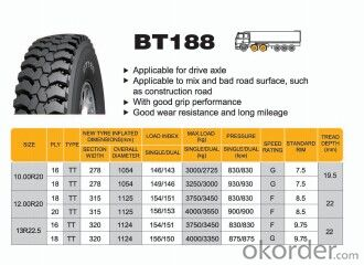 Truck and Bus Radial Tyre BT188 with Good Quality