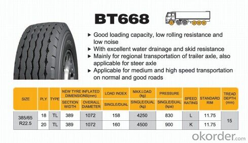 Truck and Bus Radial Tyre BT668 with Good Quality