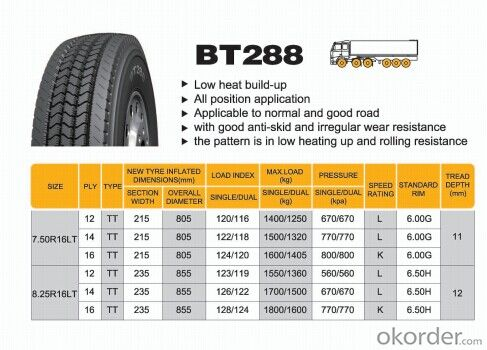 Truck and Bus Radial Tyre BT288 with Good Qaulity