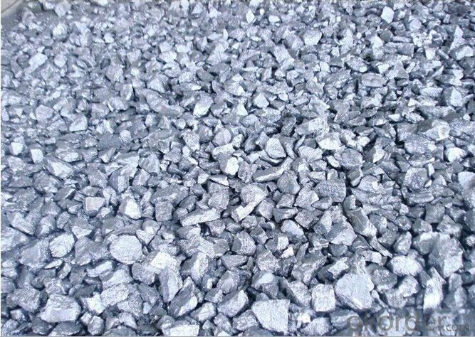SILICON METAL POWDER USED FOR ALUMINIUM INDUSTRY