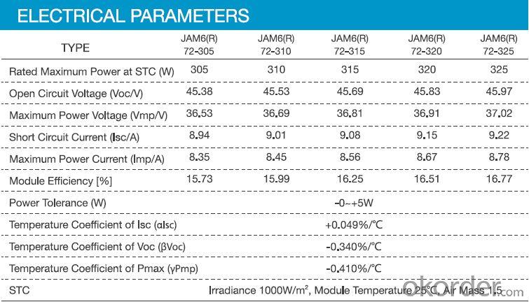 Monocrystalline solar panel JAM6(R) 72 310W