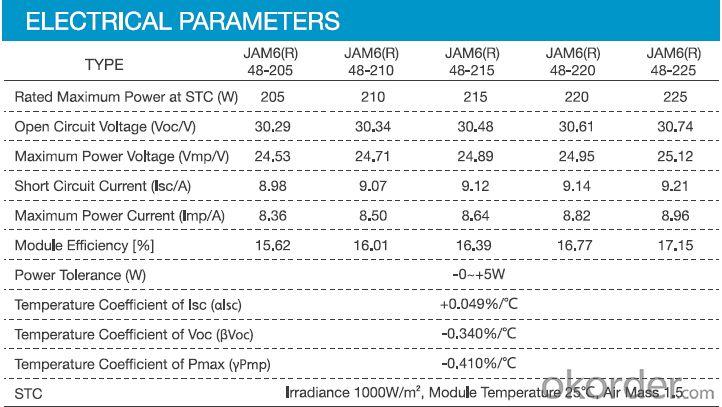 Monocrystalline solar panel JAM6(R) 48 225W
