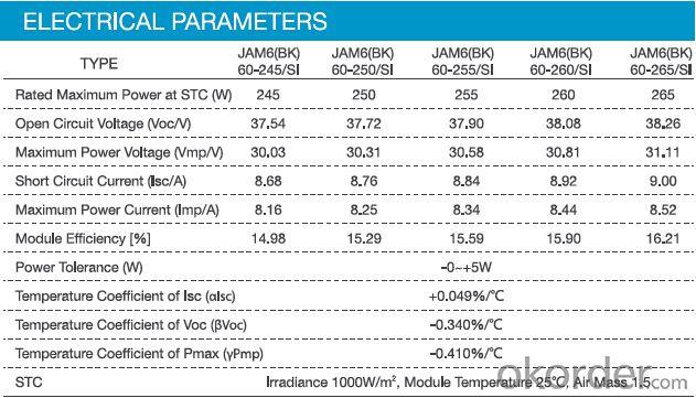 Monocrystalline Panel JAM6(BK) 60 245-265W