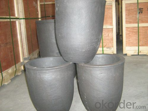 Graphite Crucibles/CNBM China High Carbon