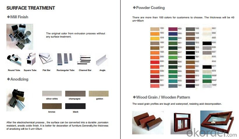 Aluminum Extrusion Profiles for Windows
