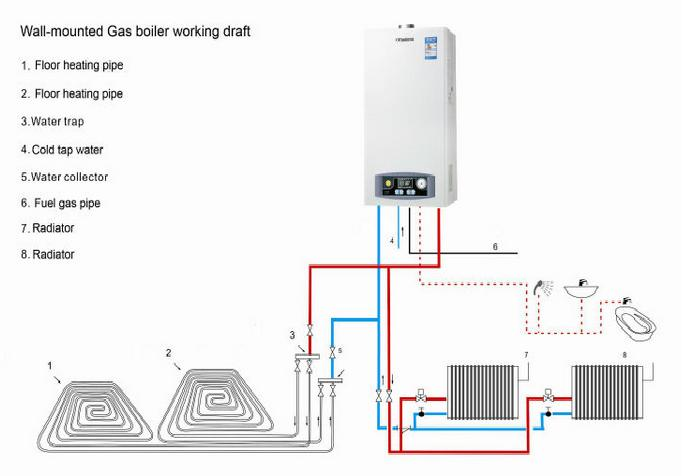 Gas Boiler  For Home Floor Heating  System