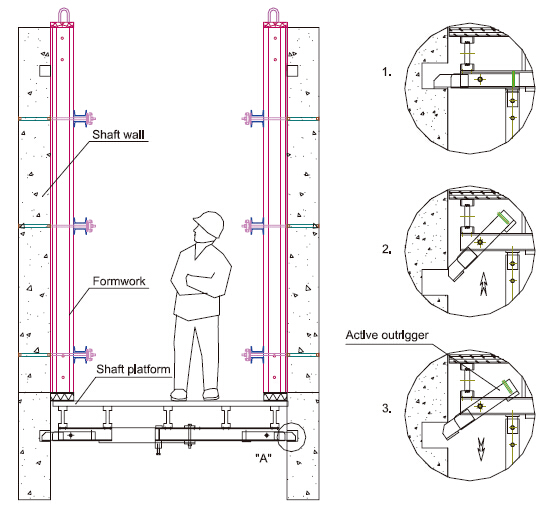 Shaft Platform S40 Systems for Formwork and Scaffolding