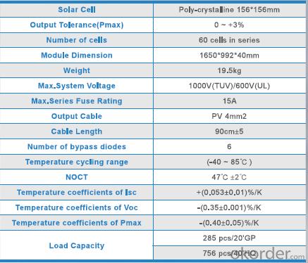 Polycrystalline  Solar  Module  ZDNY 240W-250W