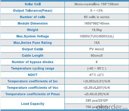 Monocrystalline Solar  Module  ZDNY 250W-260W