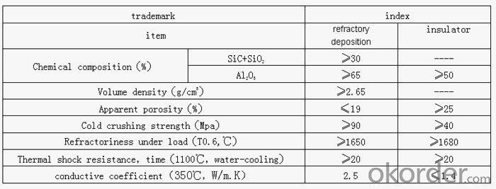SiC Mullite Composite Wear-Resistant brick