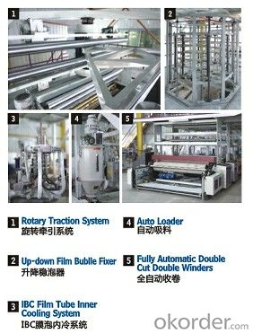 Three to Five Layers Film Blowing Machine