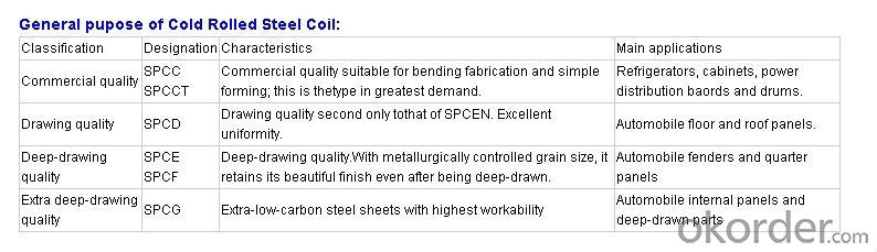 CRC cold rolled steel coils