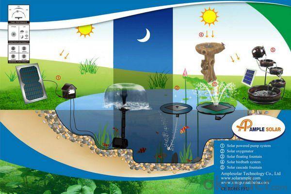 DC solar pond pump system