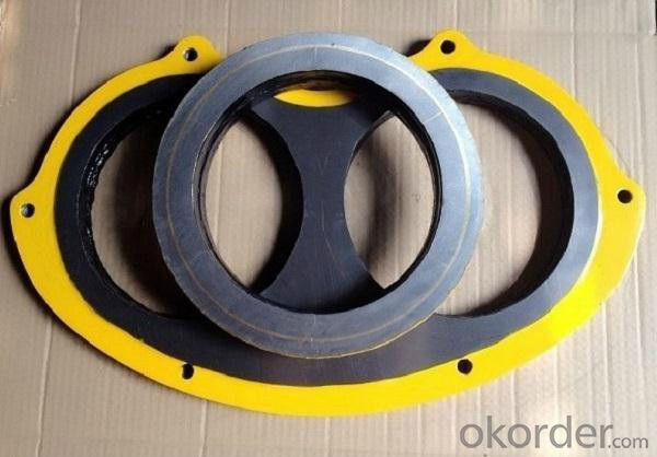 pump spectacle plate dn200