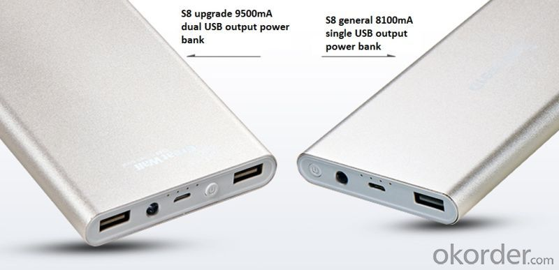 8100mAh-9500mA S08 Portable Power Bank