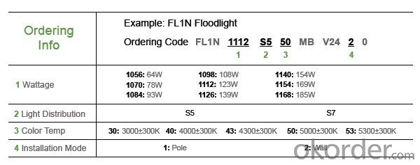 ordering info floodlight