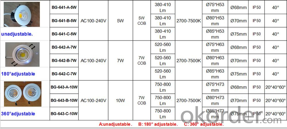 5W/7W/10W/12W /15W COB Ceiling light;2700-7500K LED down light240v recessed ceiling lights;