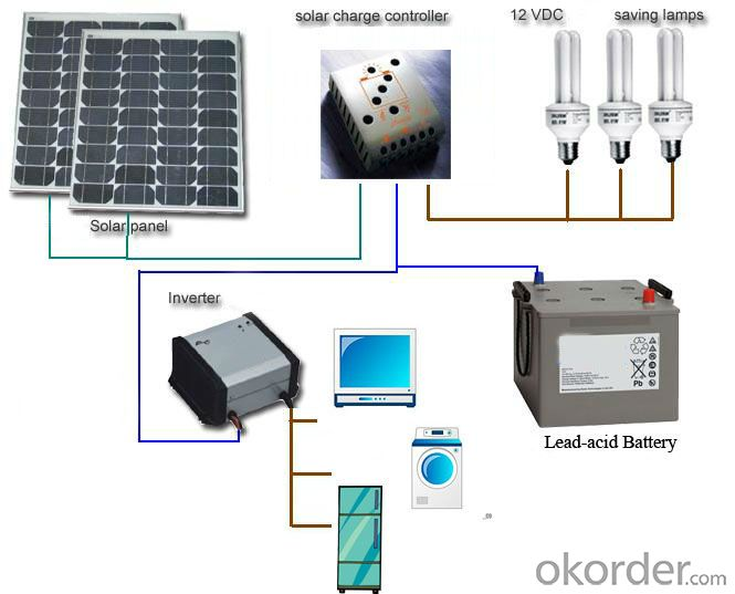 solar module 100wp ,solar system,iso certified companies