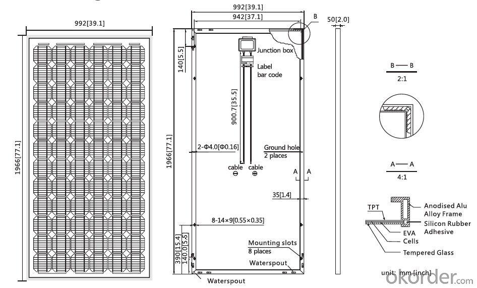 Top supplier high efficiency poly solar module 250w