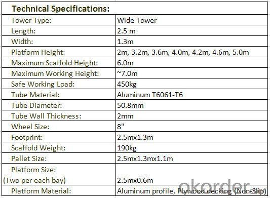 Yangzhou Synergy Scaffold Aluminium Scaffolding Tower