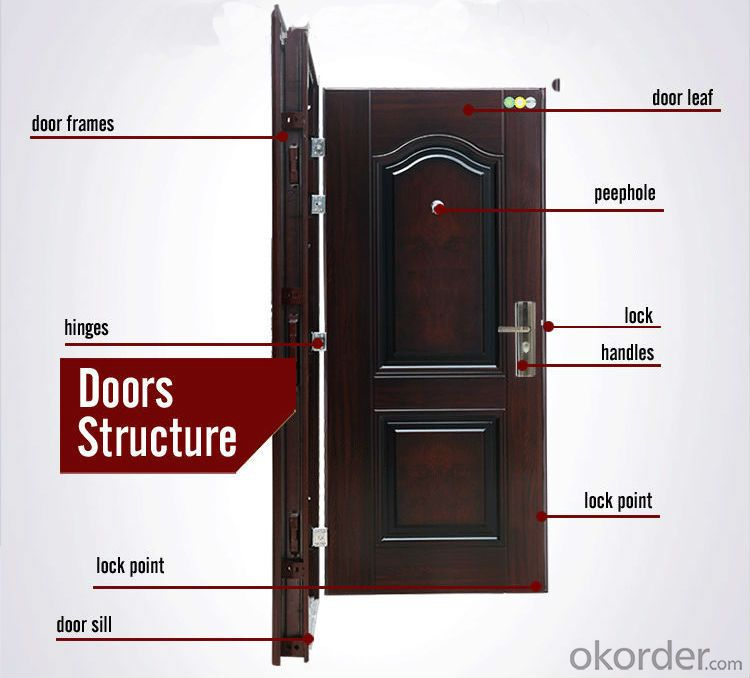 Exterior steel security door Design