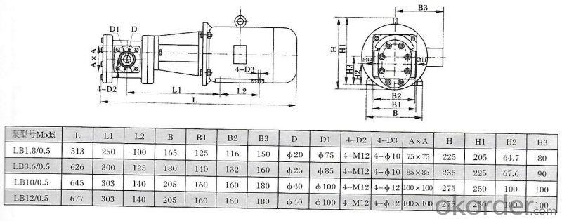 Boton high quality refrigerating machine gear oil pump LB series