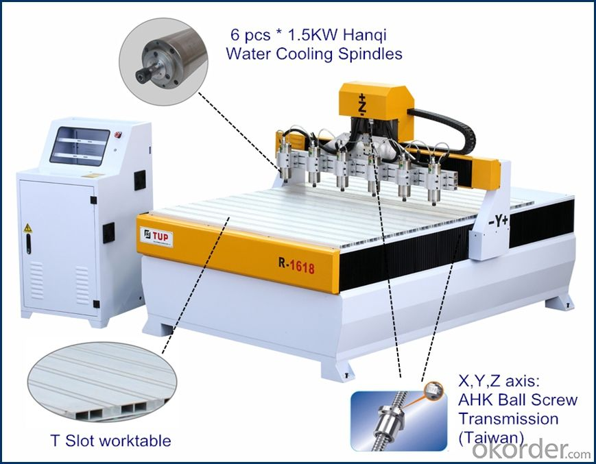 R-1618*6 CNC Engraving Machine