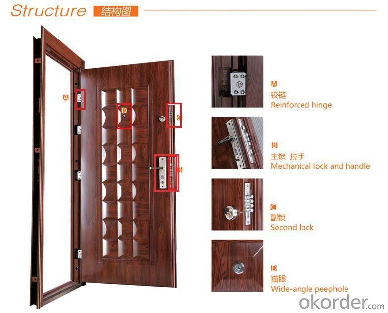 CE Exterier fireproof steel security door (QH-0214)(H.S. code:73083000)