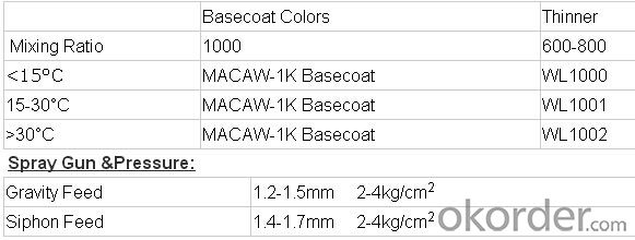 Macaw Oil Paint 1k Solid Color Paint 1k Color Tinters