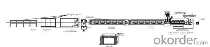 Plastic PPR/PE Pipe Production Machine/Water PE Pipe Manufacturing Line