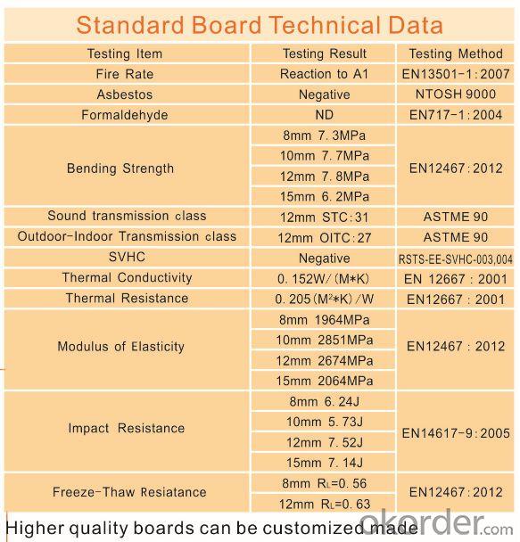 Magnesium Oxide Board,mgo board,fire proof board