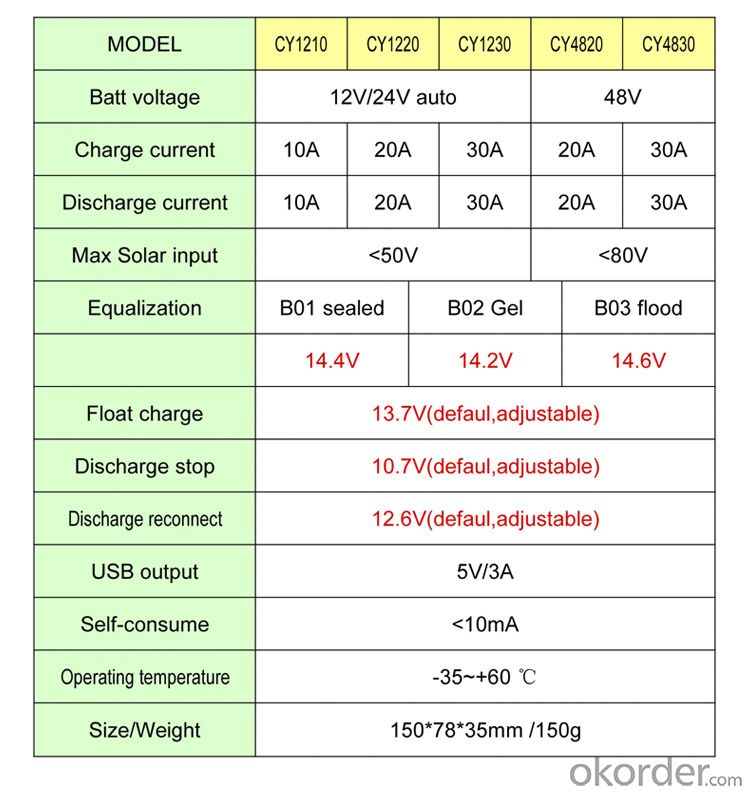 Solar Controller CY20A with the best price