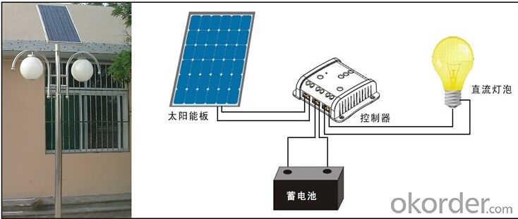 BYGD Solar Charger Controllerfor Street light system  Model SC1024S