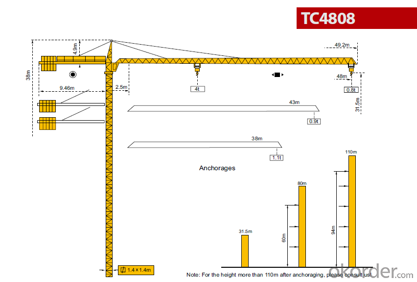 Tower Crane TC4808 Construction Equipment Part Wholesaler