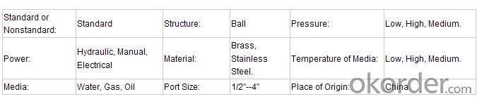 Brass Ball Valve nickel, brass, Chrome, Stainless Steel
