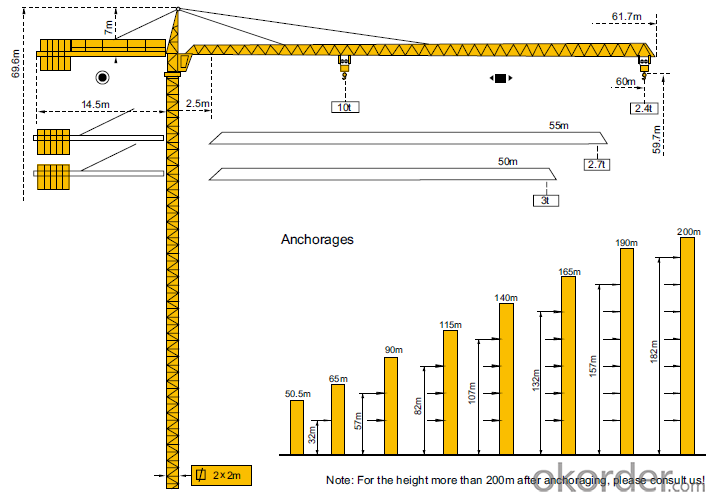 Tower Crane TC6024 Construction Equipment Part Wholesaler Sales