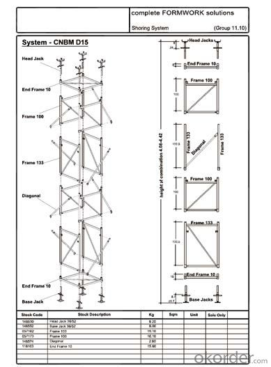 ID 15 Tower Scaffolding with Low Price China