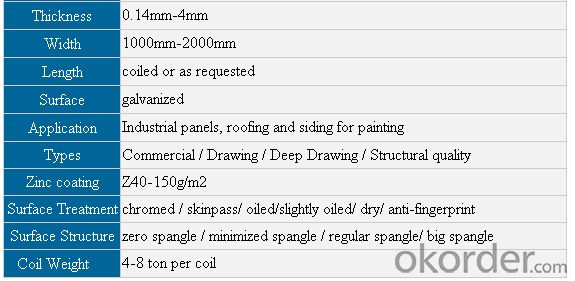 Hot Dipped Galvanized Steel Coil China Factory Price DX51 DZ100