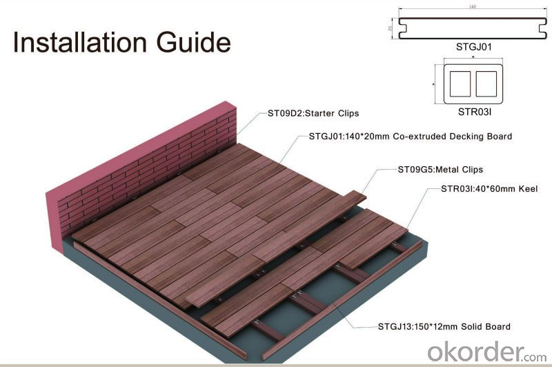 WPC Decking,crack-resistant outdoor co-extrusion Decking Board