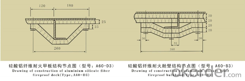XN-3 Aluminium Silicate Fiber Ceramic Fiber Board / Pipe / Blanket / Belt
