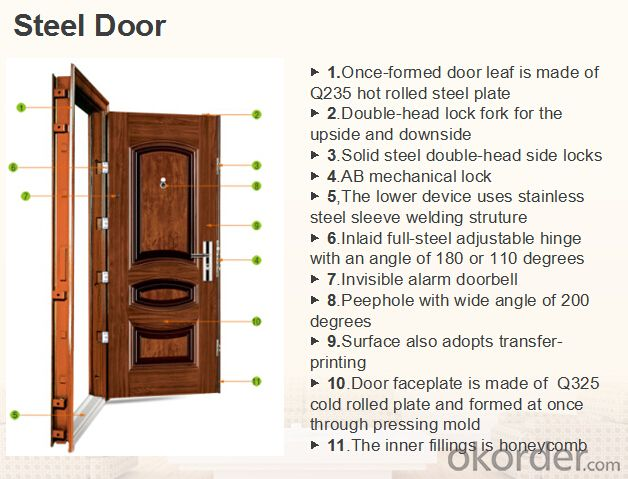 steel security door/Simple design high quality low price