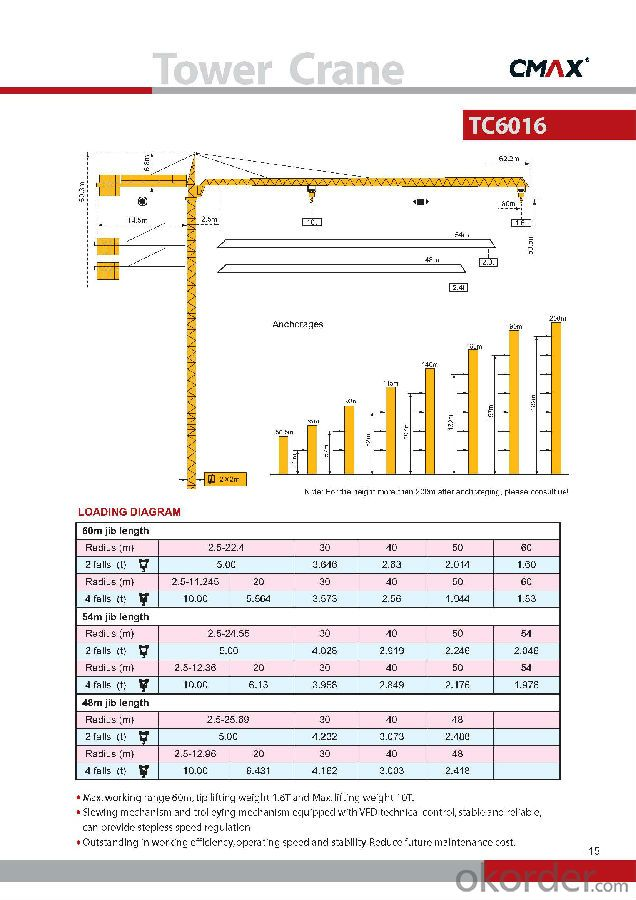 TC6016 top quality tower crane with CE ISO certificate