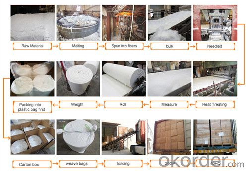​Ceramic Fiber Yarn High-temperature Refractory