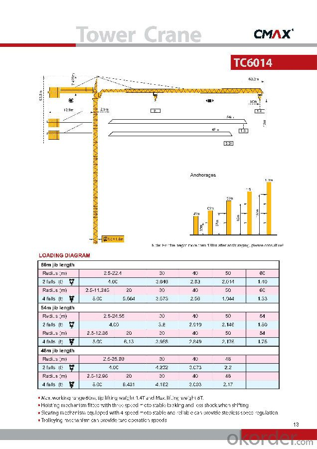 TC6014 tower crane with CE ISO certificate
