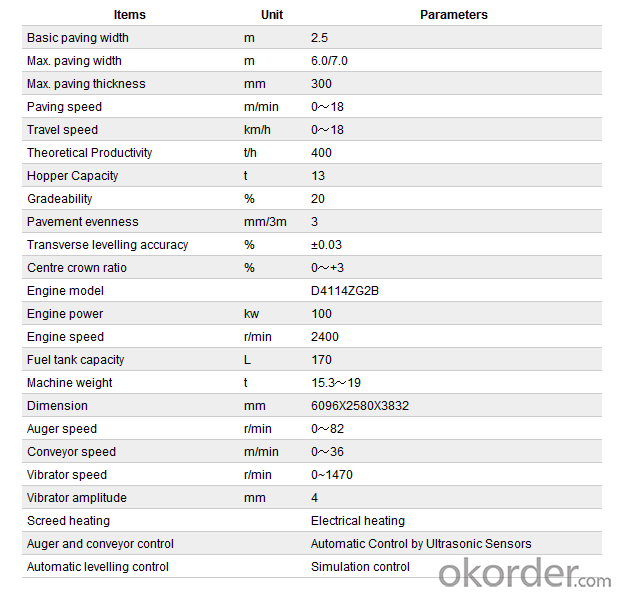 T601L/T701L Paver Cheap T601L/T701L Paver Buy at Okorder
