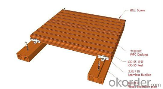 wood plastic composite flooring/Waterproof Decking
