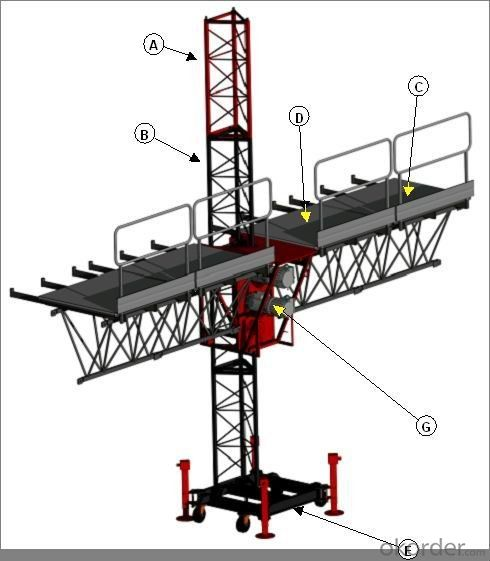 Single Mast Climbing Work Platform STC100 D 3P, 380V, 50Hz 8.3 m / min